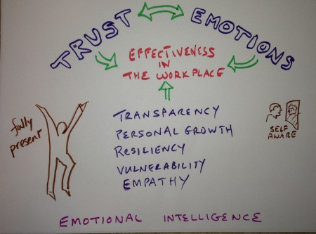 emotions_in_workplace